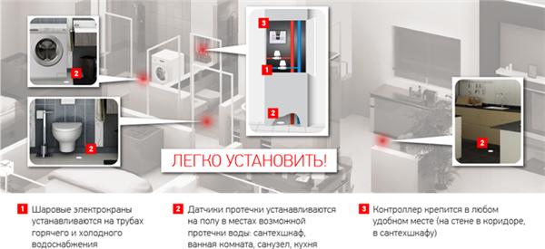 Как установить систему аквасторож схема