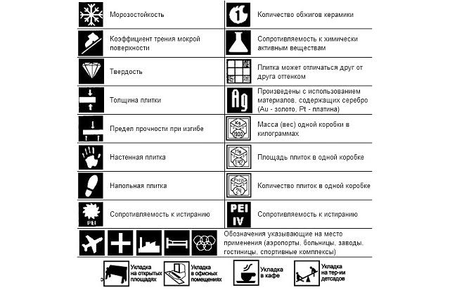 Выбор физических свойств керамической плитки