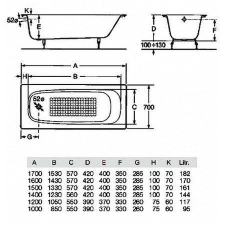 Таблица размеров и объёмов стандартных ванн