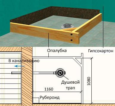 Схема установки поддона
