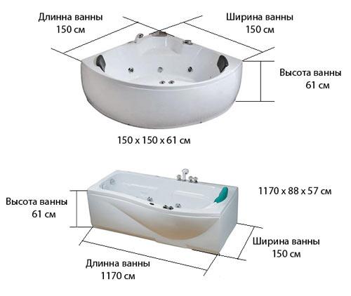 Схема треугольной ванны: размеры, габариты, высота и длина