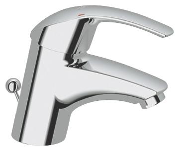 Grohe рейтинг смесителей для ванной