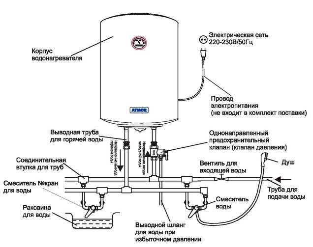 Схема подключения водонагревателя в квартире