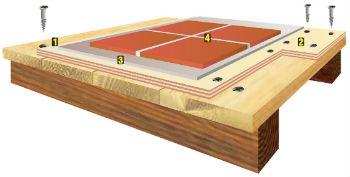 Керамическая плитка на деревянный пол в ванной кладется часто, несмотря на то, что оба материала имеют совсем разные технические и эксплуатационные особенности, а также различные сроки службы